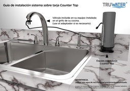 [TW-SCT] Counter Top